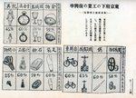 東京府下の工業の復興率